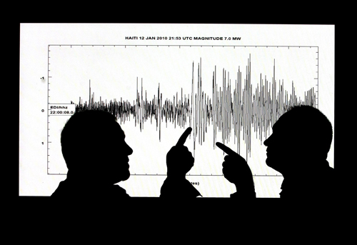 Seismologists silhouette