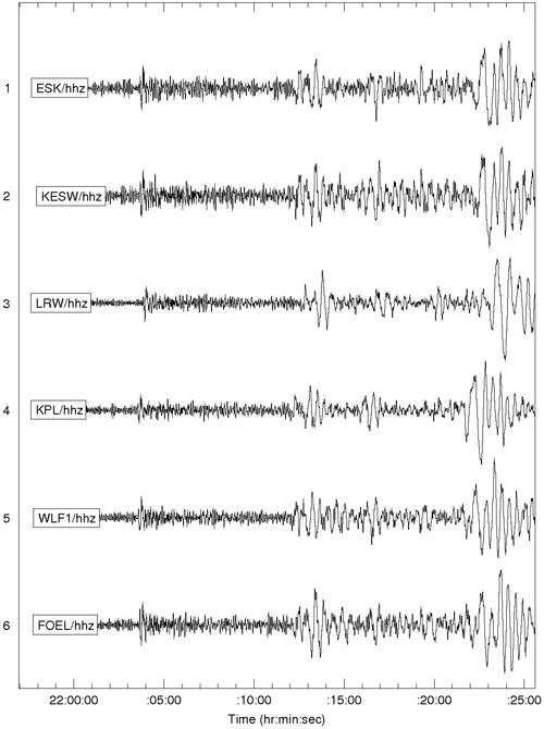 Seismic recordings from BGS broadband stations in the UK of the magnitude 7.0 Haiti earthquake.